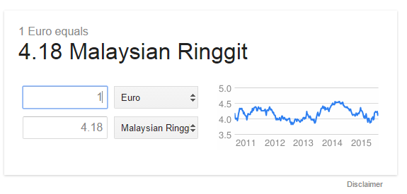 euro vs myr   Google Search